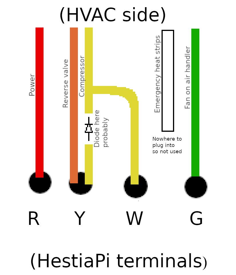 pi-wiring