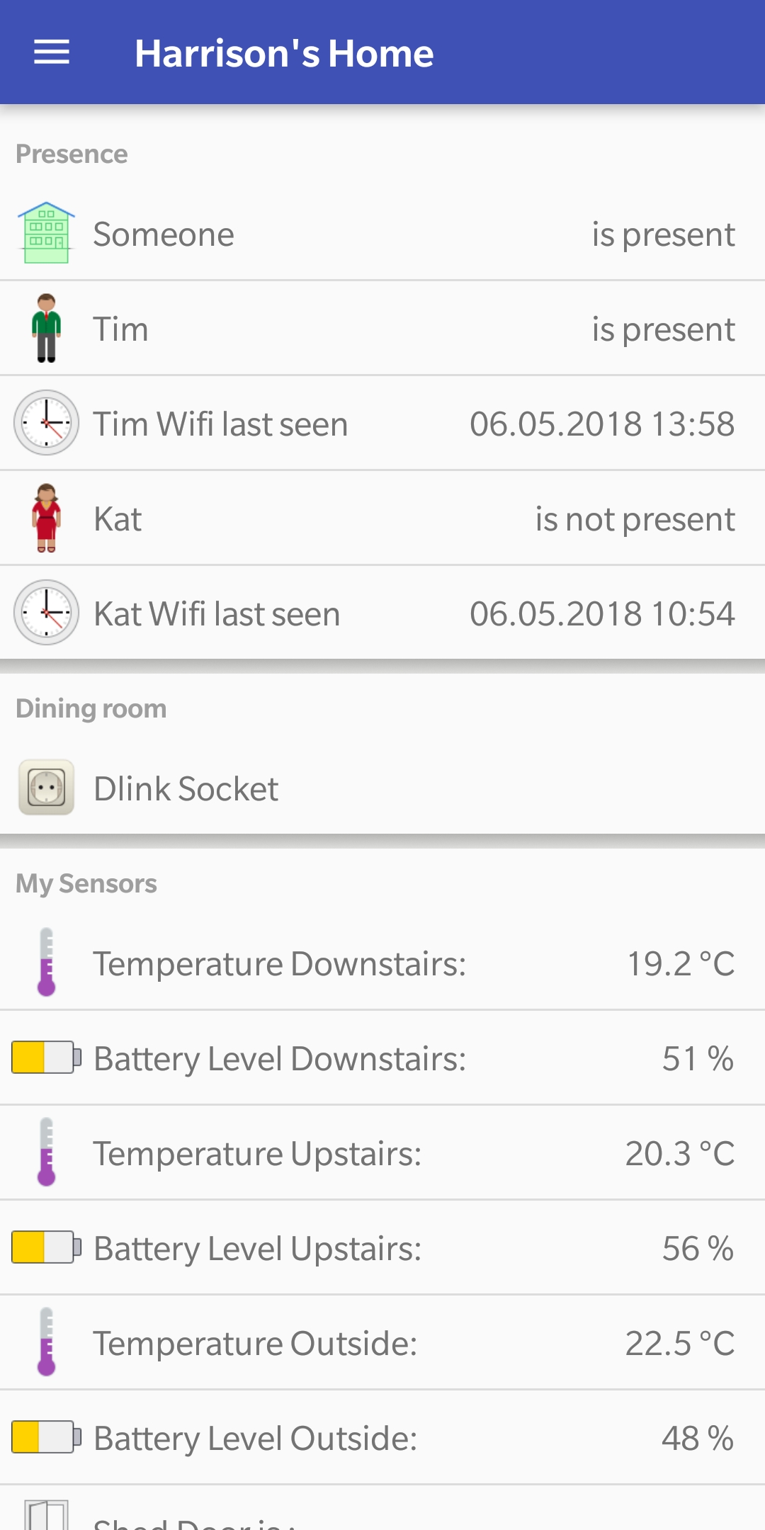 Central heating with underfloor heating and existing openhab ...